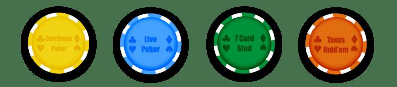 Typer af poker